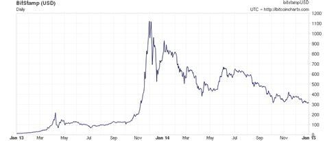 bitcoin quantity faq bitcoin