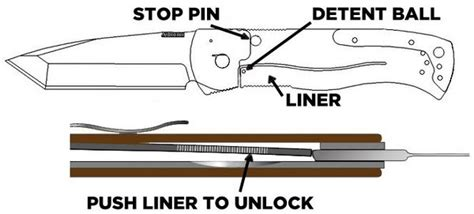 liner lock knife pocket knife lock types knife informer