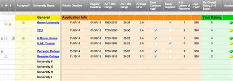choosing a college template smartsheet