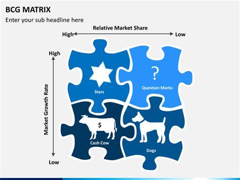 Bcg Matrix Powerpoint Template Sketchbubble Bcg Ppt