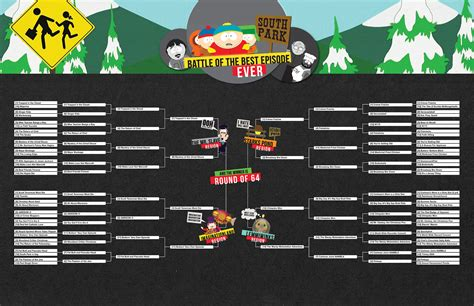 south park best episodes south park madness the elite eight den of geek