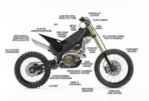 dirt bike four stroke engine diagram get free image about wiring diagram