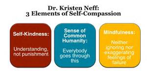 Compassionate Connected Care Framework Mindful Self Compassion Course Mindfulness At Work
