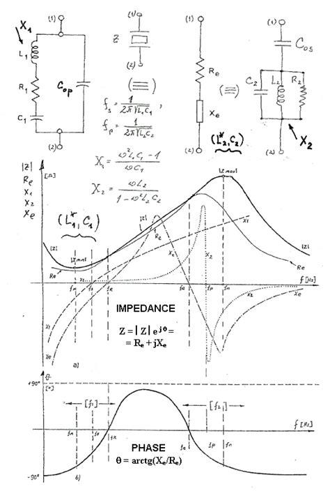 transformer nominal impedance transformer impedance definition 28 images transformer nominal impedance 28 images eek260