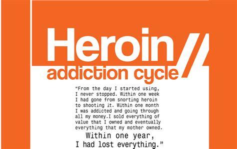 Methadone Detox by Just Keep Going