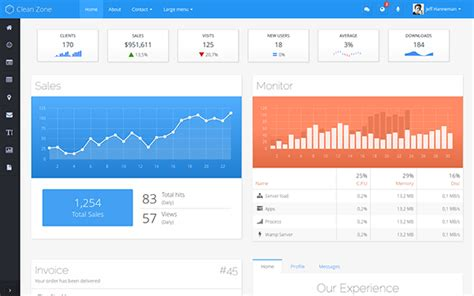 layout clean bootstrap clean zone responsive admin template admin