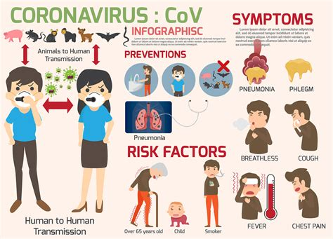 ten facts     coronavirus national life