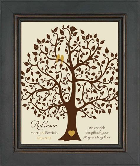 Gift Ideas For 50th Wedding Anniversary For Parents 50th