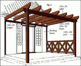 Wood Pergola Plans by Pics Photos Pergola Plans Designed For Diy Wooden