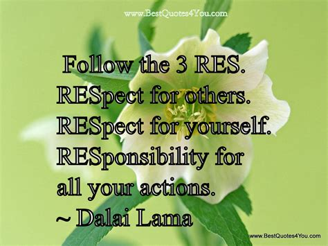 Recpect Fo Others quotes about respect for others sualci quotes