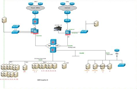 data network diagram data center network diagram wiring diagram schemes