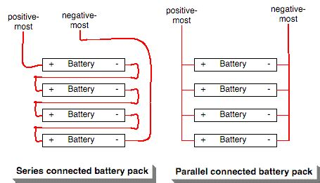 a battery is connected in series with a resistor and an ammeter battery packs v is for voltage electric vehicle forum