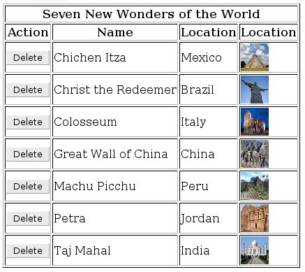a history of the world in seven cheap things books gkworldkerala history of seven wonders of the world