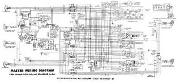 2003 ford f350 electrical diagram ford wiring diagram