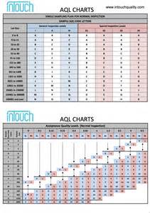 ansi sling plan table 2016 car release date