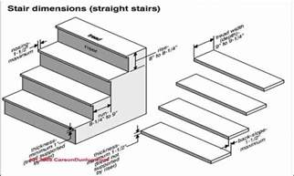 Standard Stair Tread Size by Standard Stair Riser Height Riser And Tread Standard