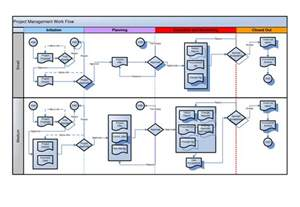 visio process flow diagram template business process diagram template visio smartdraw diagrams