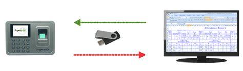 Fingerspot Livo 151 Grey Sidik Jari Dan Password New Product jual fingerspot mesin absensi personnel livo 151 grey