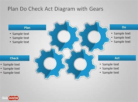 plan do check act template plan do check act powerpoint diagram