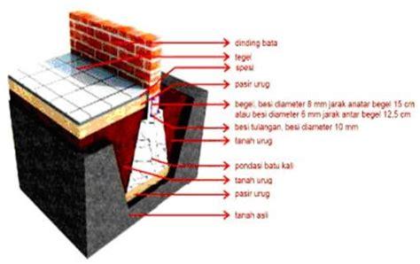proxy pattern adalah panduan pondasi batu kali serta perhitungan r a b muslim