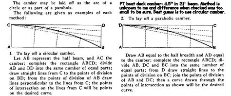 pt boat deck layout elco 80 hull construction
