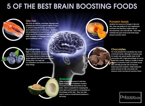 7 Brain Boosting For Your by 7 Tasty Foods To Improve Brain Function
