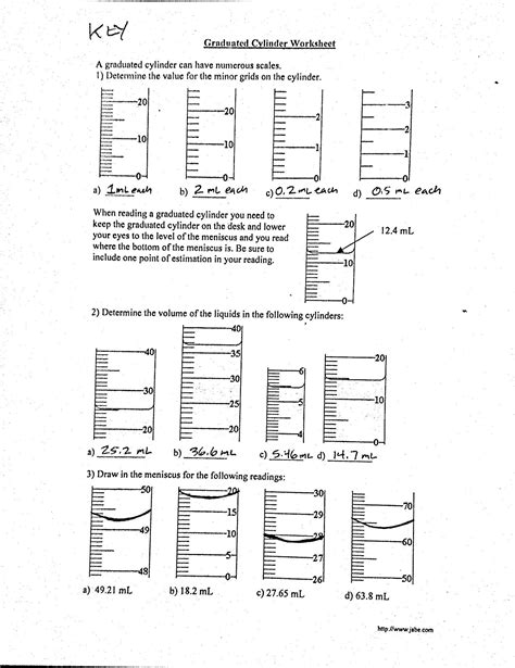 Reading A Meniscus Worksheet by Reading Volume Graduated Cylinder Worksheet Car Interior