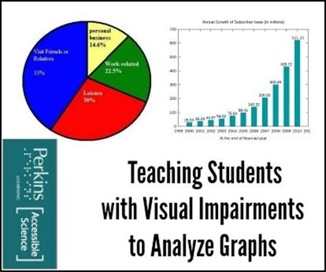 printable graph paper for visually impaired 12 best 3 d printing images on pinterest blinds