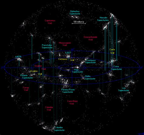 supercluster