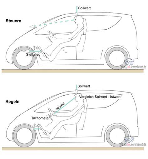 r馘ucteur si鑒e auto steuerungs und regelungstechnik 1 praktische beispiele