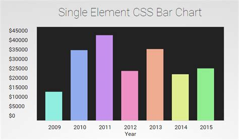 css layout source code 33 open source sass based css code snippets