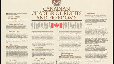 canadian charter of rights and freedoms section 1 canadian charter of rights and freedoms architect roger
