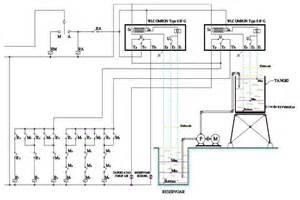 panel wlc water level produksi dan penjualan panel listrik merk elcete