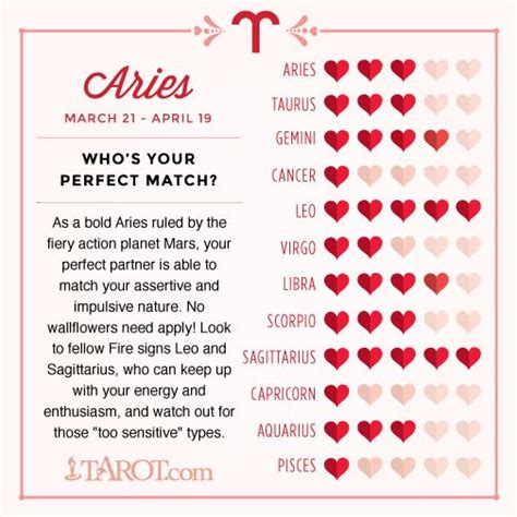 25 best ideas about aries compatibility on pinterest
