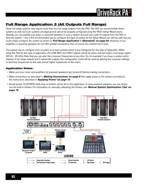 Dbx Driverack Pa 2 Original Garansi Csa 1 Tahun range application 3 all outputs range legend