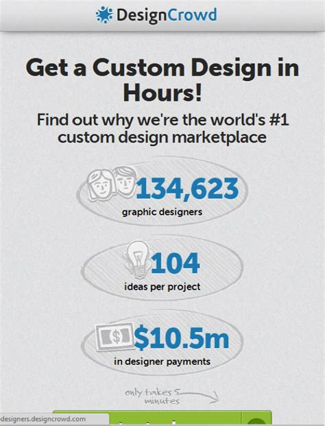 designcrowd opinions top 15 responsive designs and why they re unique