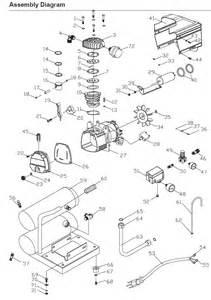 compressors may 2015