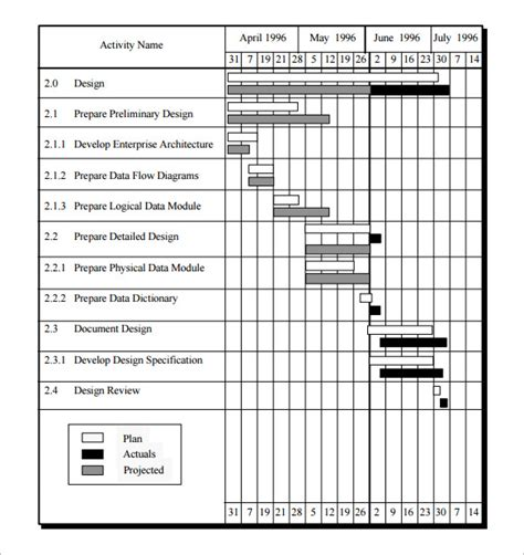 sle project schedule template project schedule template 12 free sle exle