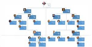 Visio 2010 Org Chart Template by Microsoft Visio 2013 Adding Photos And Changing Styles