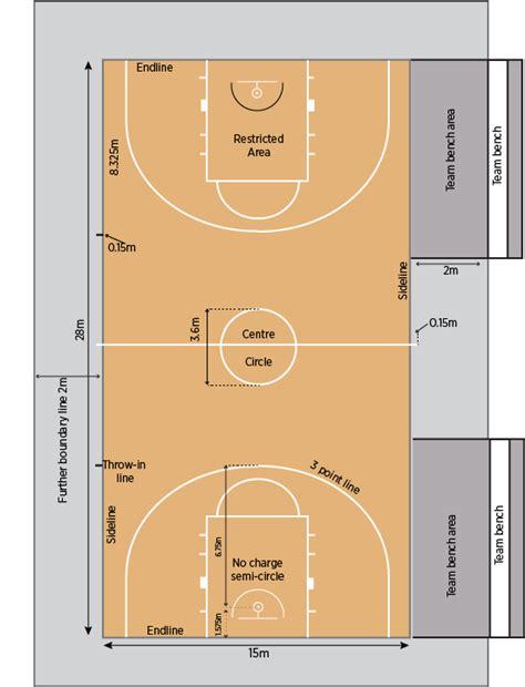 basketball measurements basketball