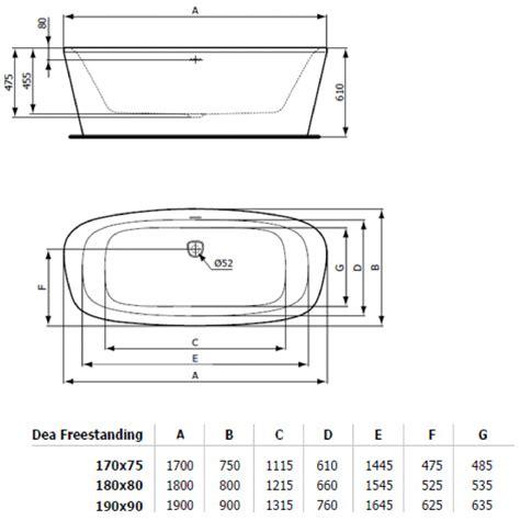 vasca centro stanza dettagli prodotto e3066 vasca centro stanza ideal