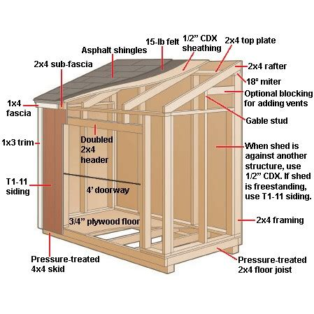 small wooden shed plans   build diy