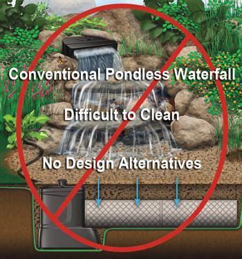 truth  pondless waterfall water storage basins
