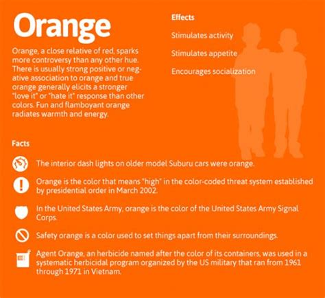 what does the color orange in the bible 17 best images about psychology of color on
