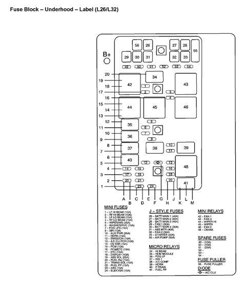 2007 pontiac g6 wiring diagram 2007 pontiac g6 wiring diagram wiring diagram