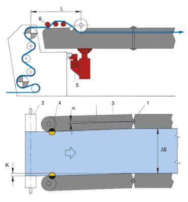 Sensor Command Rail Innova Dieseloriginalcolokan 3 tenter infeed erhardt leimer gmbh