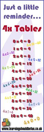Four Times Tables by 24 4 7 28 4 8 32 4 9 36 4 10 40 4 11 44 4 12 48 Images