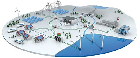 smart grids infrastructure technology and solutions electric power and energy engineering books smart grid 3m smart grid 3m europe