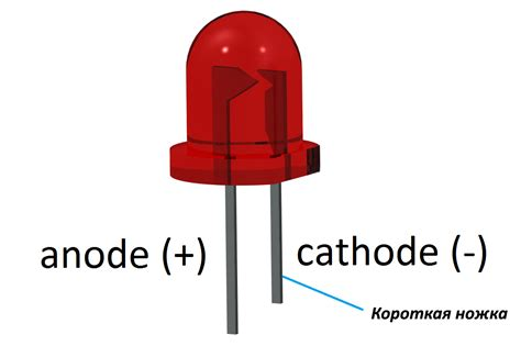 anode cathode diode diode anode vs cathode 28 images how to memorize a diode s polarity in symbol self answered