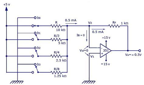 weighted resistor type dac analog to digital and digital to analog converters electronics post